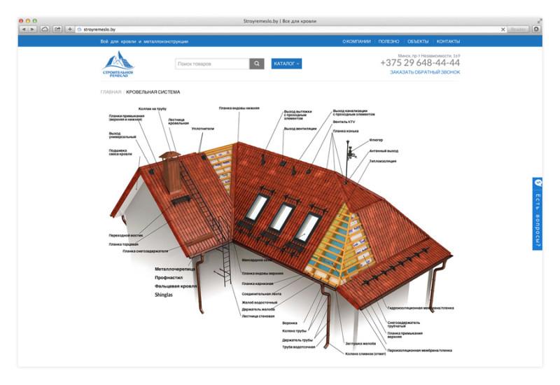 Разработка сайта-каталога - интерактивная крыша